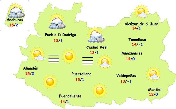 El tiempo en Ciudad Real: menos nubes, mismo frío