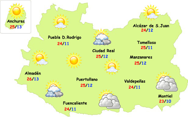 El tiempo en Ciudad Real: sol y más calor