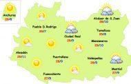 El tiempo en Ciudad Real: calor de verano