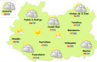 El tiempo en Ciudad Real: más sol y...calor