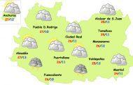 Continuará el tiempo primaveral en Ciudad Real