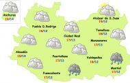 Más nubes, algunas lluvias y más frío este fin de semana en Ciudad Real