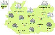 Este viernes la nieve dará paso a la lluvia en Ciudad Real