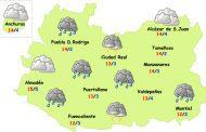 El tiempo en Ciudad Real: chubascos, tormentas y un poco más de frío